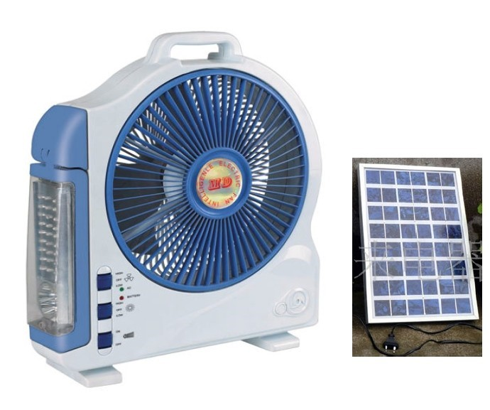 Dc Blower Product : Sra international solar dc fans